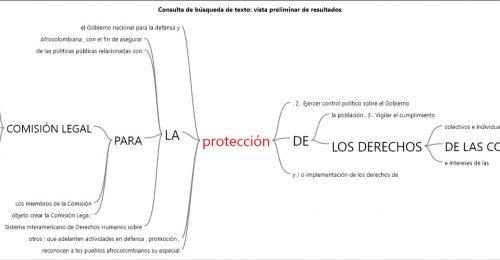 Palabra protección